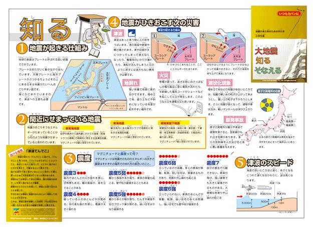 子供向け防災マニュアル 表