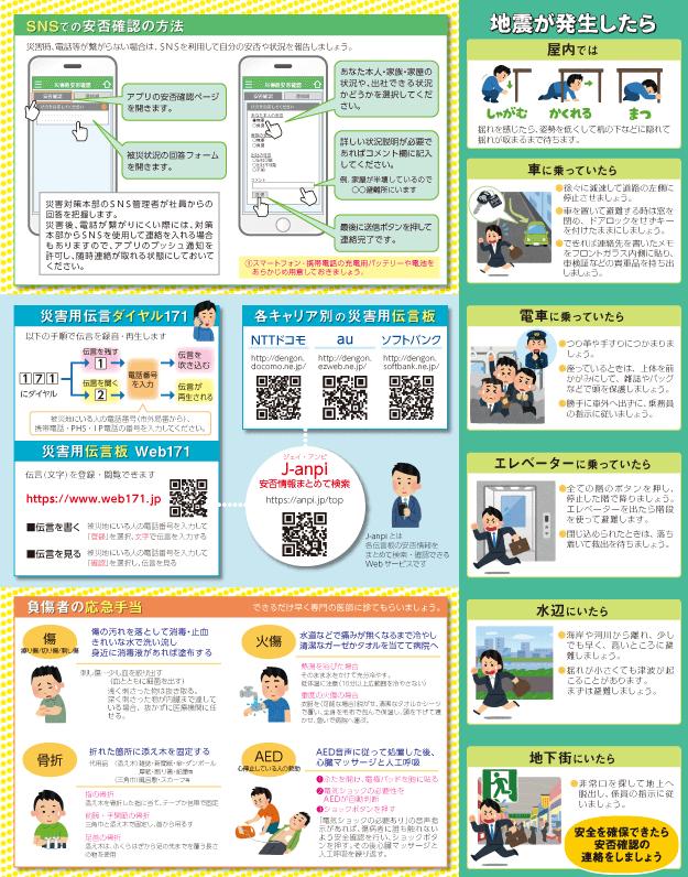 防災マニュアル /突発対応初動マニュアル